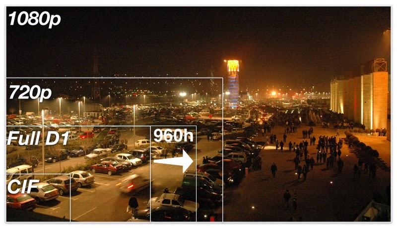Con la tecnología HDCVI se logran resoluciones de alta definición (720p y 1080p)