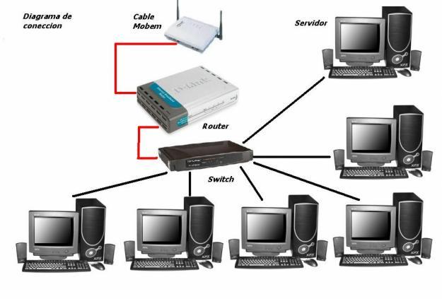 conectividad-de-dispositivos-puebla-tehuacan